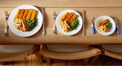 How to Get Your Portion Sizes Right