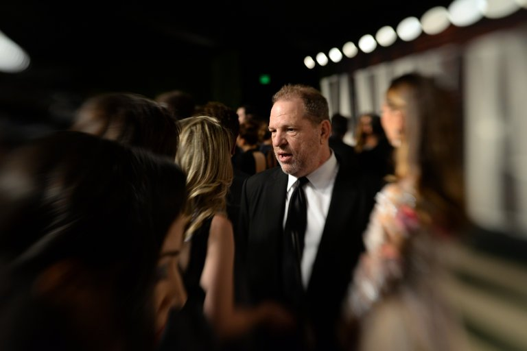 The Weinstein Next-Door: How to Identify Predatory Behaviour